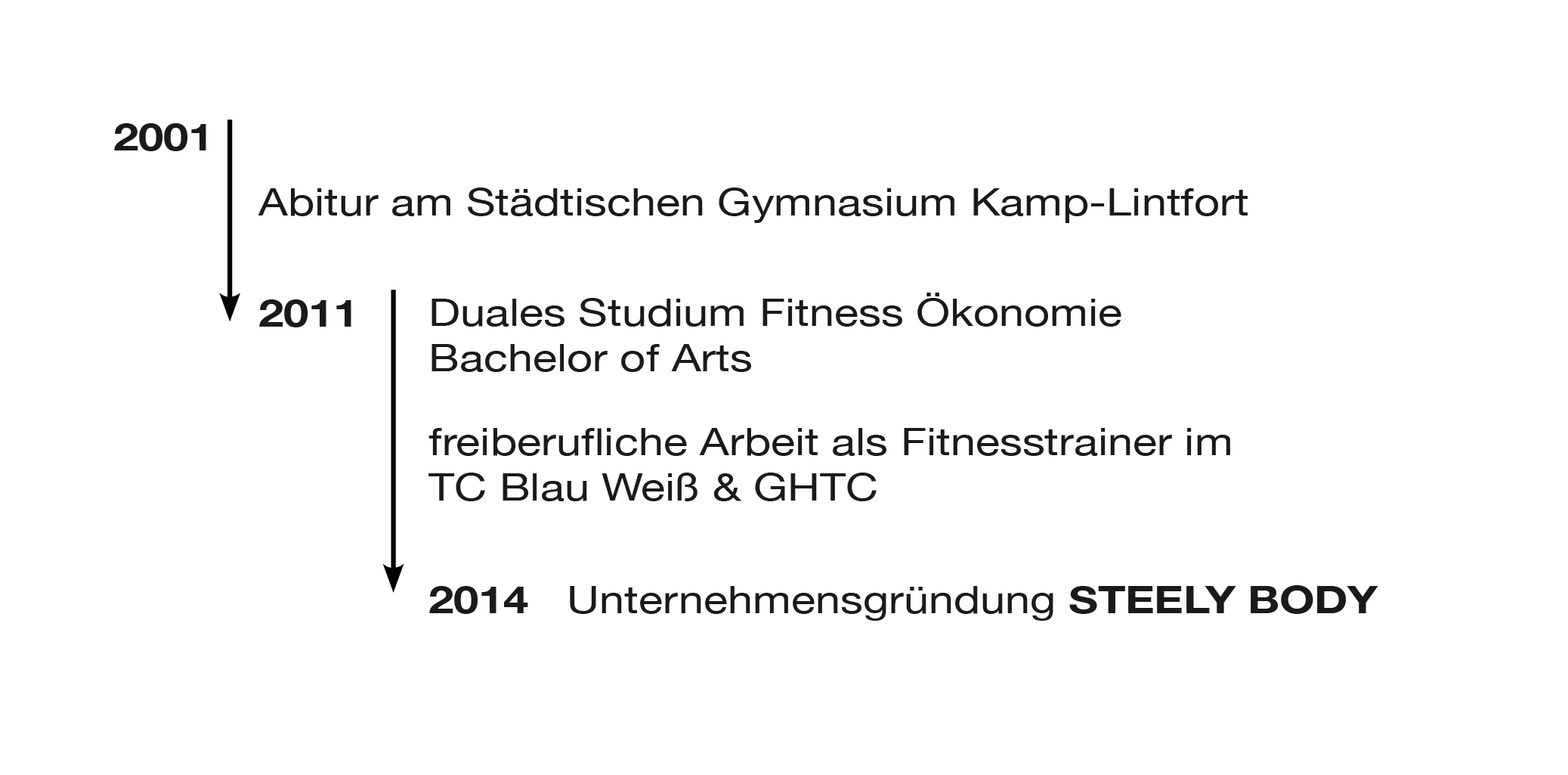 Team_Zeitstrahl_Elena